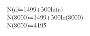 N(a) 1499+300ln(a) N(8000)=1499+300ln(8000) N(8000) 4195