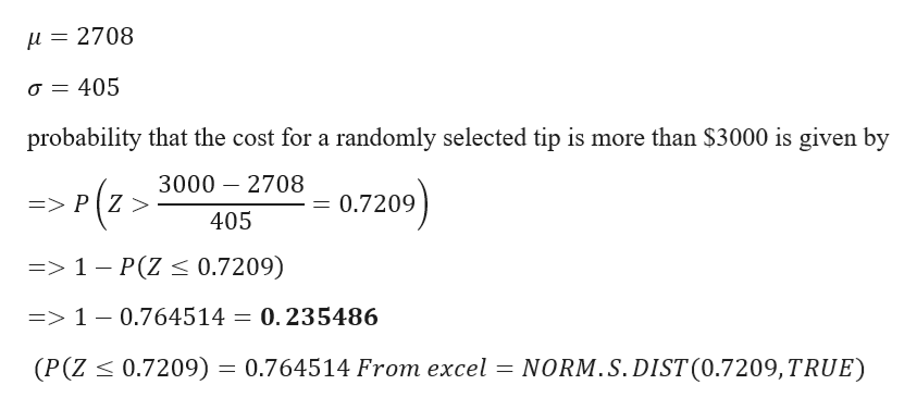i = 2708 a 405 probability that the cost for a randomly selected tip is more than $3000 is given by 3000 2708 => P Z > 0.7209 405 =>1 - P(Z < 0.7209) 0.235486 => 1 - 0.7645 14 NORM.S.DIST (0.7209,TRUE) (P (Z 0.7209) 0.764514 From excel