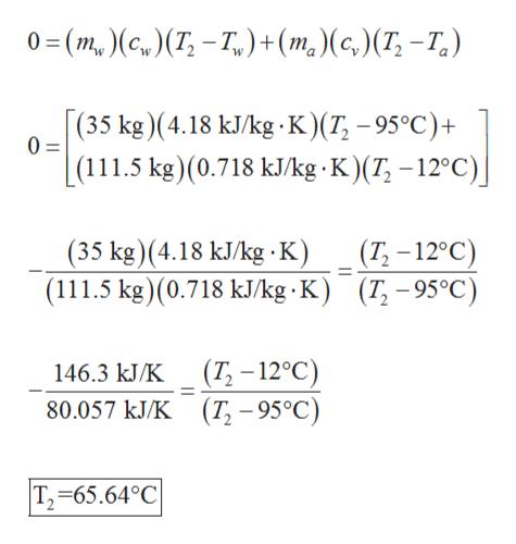 0= (m,)(G)(T; -T.)+(m.) (c,)(7; -7.) (35 kg)(4.18 kJ/kg K) (7, -95°C)+  (111.5 kg)(0.718 kJ/kg K ) (7-12°C) 0 = (35 kg)(4.18 kJ/kg K) (111.5 kg)(0.718 kJ/kg « K ) (T-12°C) (7,-95°C) (T2-12°C) 80.057 kJ/K (T-95°C) 146.3 kJ/K T2 65.64°C