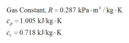 Gas Constant, R= 0.287 kPa m3 /kg K Cp 1.005 kJ/kg K с. c 0.718 kJ/kg K