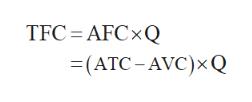 TFC AFCXQ =(ATC-AVC)xQ