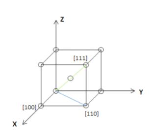 Z [111 Y [1001 [110 X
