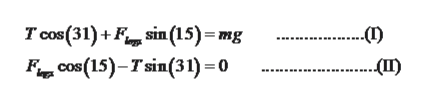 Т сos(31) + F, sin (15) - mg F COS(15-Tsin(31) =0 ..(m)