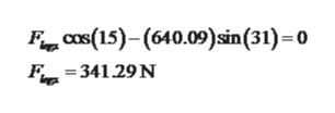 Cs(15)(640.09)sin(31)-0 341.29 N