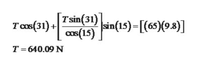 Tcos(31)+ssin(15)-[(65)(08)] cas(15) T 640.09 N