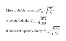 2RT Most probable velocity, V м SRT ΥΠΜ Average Velocity, V,, 3RT Root Mean Square Veloc ity,V