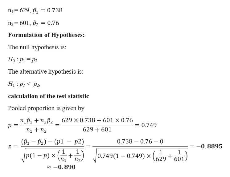 n1 629, p1 0.738 n2 601, p2 0.76 Formulation of Hypotheses: The null hypothesis is: Ho P1 P2 The alternative hypothesis is: Н: рi< p>, calculation of the test statistic Pooled proportion is given by nрі + пzр2 ра 629 x 0.738 + 601 x 0.76 0.749 629 601 Пу + nz (Ф. — Р2) — (р1 — р2) 0.738 0.76 - 0 -0.8895 Z = |ptа - р) x ( 1 |0.749(1-0.749) x 601 п2. 20.890 629
