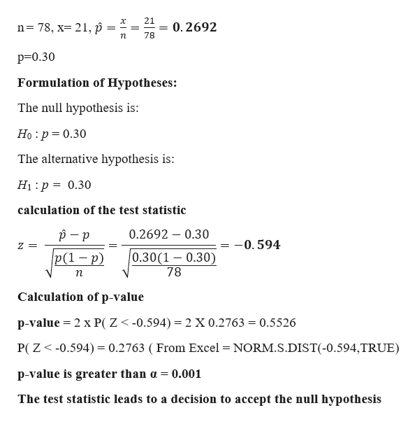 21 x n%3D 78, х%3 21, р 0.2692 78 п p 0.30 Formulation of Hypotheses: The null hypothesis is: Ho p 0.30 The alternative hypothesis is: Hi p 0.30 calculation of the test statistic р —р 0.2692 0.30 -0. 594 Z= 0.30(1-0.30) 78 Р(1 - р) n Calculation of p-value p-value 2 x P( Z -0.594) = 2 X 0.2763 = 0.5526 P(Z-0.594)= 0.2763 ( From Excel NORM.S.DIST(-0.594,TRUE) p-value is greater than a = 0.001 The test statistic leads to a decision to accept the null hypothesis