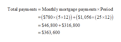 Total payments = Monthly mortgage payments x Period (S780x (5x12))+(S1,056x (25 x12)) $46,800+$316, 800 -$363, 600