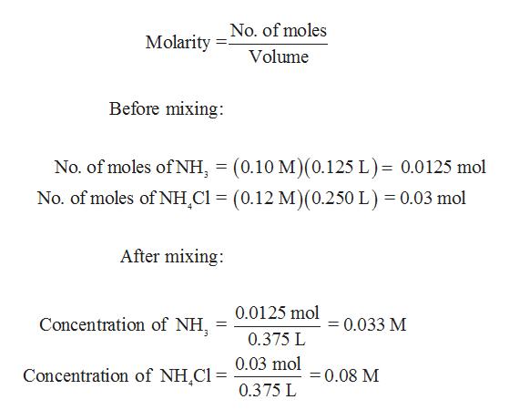 No. of moles Molarity Volume Before mixing No. of moles of NH, (0.10 M)(0.125 L)= 0.0125 mol No. of moles of NH Cl (0.12 M) (0.250 L) 0.03 mol After mixing: 0.0125 mol Concentration of NH =0.033 M 0.375 L 0.03 mol Concentration of NH,Cl= = 0.08 M 0.375 L