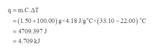 q=m.C.AT =(1.50+100.00) gx4.18 J/g°Cx(33.10-22.00) °C =4709.397 J =4.709 kJ