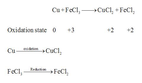 Cu+FeCl >CuCl +FeCl, Oxidation state 0 +3 +2 +2 oxi dation Cu ->CuCl Reduction >FeCl FeCl,
