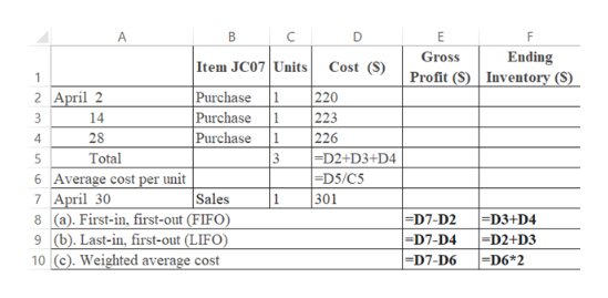 C A Ending Profit (S) Inventory (S) Gross Item JC07 Units Cost (S) 1 Purchase Purchase Purchase 2 April 2 220 223 226 =D2+D3+D4 14 28 4 3 Total 5 6 Average cost per unit 7 April 30 8 (a). First-in, first-out (FIFO) 9 (b). Last-in, first-out (LIFO 10 (c). Weighted average cost =D5/C5 |Sales 301 =D7- D2 =D7-D4 =D3 + D4 D2+D3 =D7-D6 =D6*2