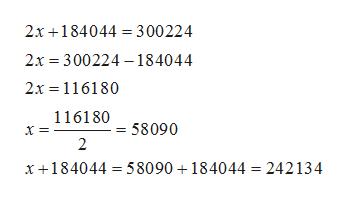 2x 184044 300224 2х %3D 300224 -184044 2x 116180 11618058090 х 2 x184044 58090+ 184044 = 242134