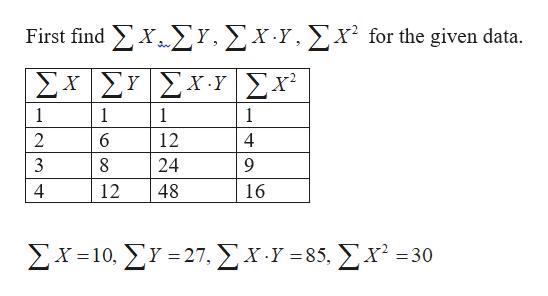 First find Σ ΧΣΥ. Σ x.Υ, Σχ? for the given data ΣΧ ΣΥ | ΣΧ.Υ | Σχ 1 1 1 1 2 6 12 4 24 3 8 9 4 12 48 16 Σx-10 ΣΥ =27, Σ x.Y - 35, Σχ -30