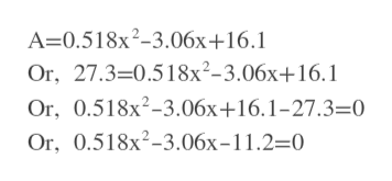 A-0.518x2-3.06x+16.1 Or, 27.3-0.518x2-3.06x+16.1 Or, 0.518x2-3.06x+16.1-27.3=0 Or, 0.518x2-3.06x-11.2=0