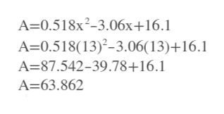 A-0.518x2-3.06x+16.1 A-0.518(13)2-3.06(13)+16.1 A-87.542-39.78+16.1 A 63.862