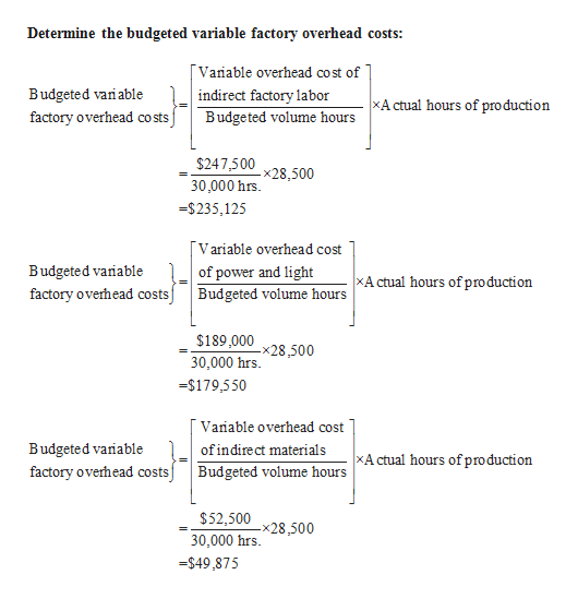Determine the budgeted variable factory overhead costs: [Varnable overhead co st of indirect factory labor Budgeted volume hours Budgeted variable xA ctual hours of production factory overhead co sts $247,500 - x28,500 30,000 hrs -$235,125 [Variable overhead cost Budgeted variable of power and light xA ctual hours ofproduction factory overhead costs) Budgeted volume hours $189,000 -x28,500 30,000 hrs $179,550 Variable overhead cost Budgeted variable factory overhead costs of indirect materials XA ctual hours of production Budgeted volume hours $52,500 -x28,500 30,000 hrs -$49,875