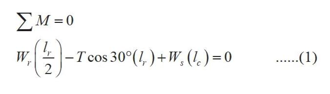 ΣΜ=0 -T cos 30°()+W, (1.) = 0 2 .....1)