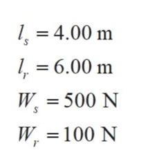 1, = 4.00 m ,6.00 m W 500 N W 100 N