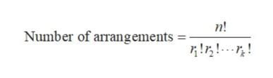 n! Number of arrangements