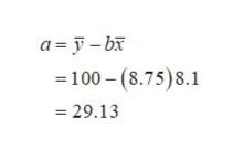 a -bx 100 (8.75)8.1 .75) 8.1 29.13