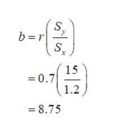 b=r 15 -0.7 1.2 8.75