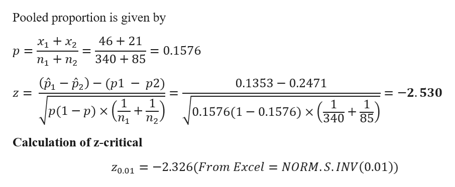 Pooled proportion is given by 46 21 Х1+ х2 p = = 0.1576 340 85 Пу + п2 (Ф, — Ра) — (р1 — р2) 0.1353 0.2471 = -2.530 = Z 0.1576(1 0.1576) x (40 85 п2. Calculation of z-critical NORM.S.INV(0.01)) -2.326(From Excel = Zo.01