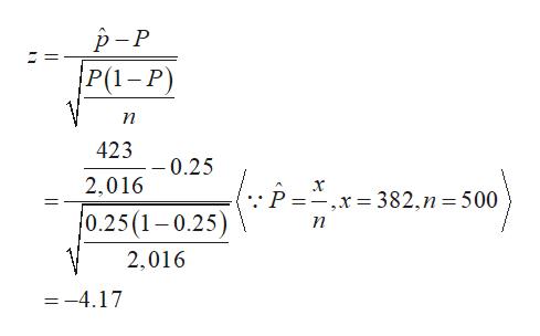 р-Р P(1- Р) п 423 - 0.25 2,016 -,x= 382,n= 500 P 0.25(1-0.25) п 2,016 --4.17
