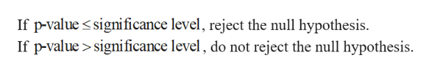 If p-value significance level, reject the null hypothesis. If p-value significance level, do not reject the null hypothesis