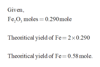 Given Fe O, moles 0.290 mole Theoritical yield of Fe 2x0.290 Theoritical yield of Fe 0.58 mole.