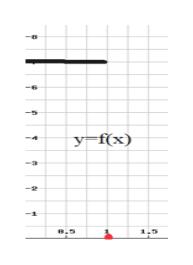y-f(x) 1.