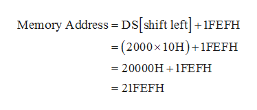 Memory Address DS shift left1FEFH =(2000x 10H)+1FEFH =20000H1FEFH 21FEFH