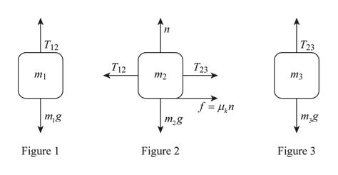 п Тz3 T12 Та3. T12 тз т2 ту YΕμη m,g т,g тg Figure 3 Figure 2 Figure