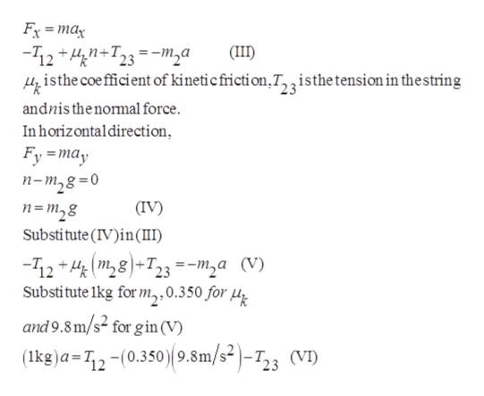 Fx ma 12 +T23ma isthe coe fficient of kineticfricti on,T,,isthetension in thestring (II andnisthenormal force. In horizontal direction, Fy=may п-т,8 3D0 п-т,8 Substitute (IV)in(III) (IV) -12 (m28T23=-m,a (V) Substitute 1kg for m,, 0.350 for u and 9.8m/s2 for gin (V) (kg)a=12-(0.350) 9.8m/s2)-723 (VI)