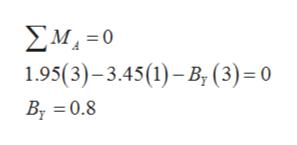 ΣΜ.-0 195 (3) -3.45 (1) - Β, (3) = 0 Β. -0.8