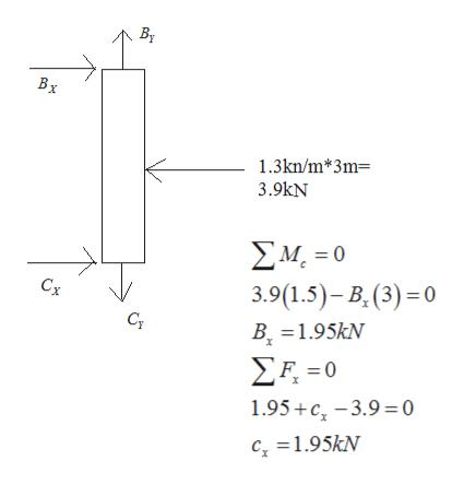 В, Вх 1.3kn/m*3m 3.9kN ΣΜ. 0 Сх 3.9(1.5)- В, (3) -0 В, 31.95KN ΣΗ-0 1.95+ с, — 3.9 %30 С, с, %3D1.95KN