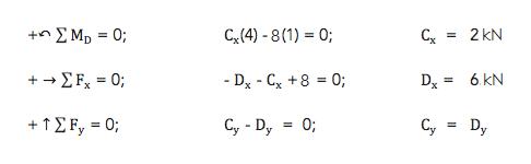 C(4)-8() 0 +nMp 0; = 2 kN F 0 - D C 80; 6 kN +ΐΣ , - 0; Cy-Dy 0; Cy Dy
