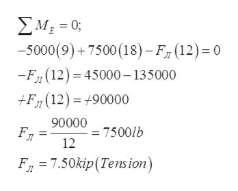 ΣΜ.-0 -5000 (9)+7500 (18)- F (12) 0 -F(12) 45000-135000 +F (12) 90000 90000 = 7500lb 12 FI 7.50kip(Tens ion) л