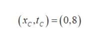 (Xefc)=(0,8)