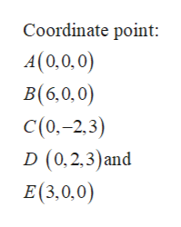 Coordinate point: A(0,0,0) B(6,0,0) c(0.-2,3) D (0,2,3)and E(3,0.0)