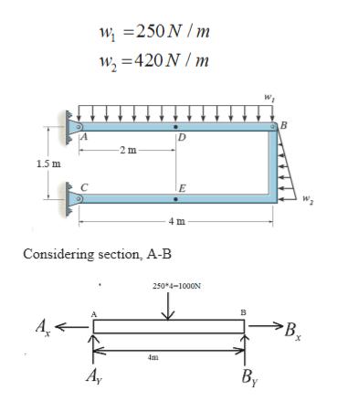 250N/m w 420 N/m В D 2 m 15 m 4 m Considering section, A-B 250 4-1000N в В, х Am В,