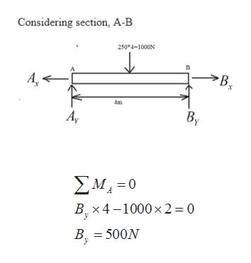 "Considering section, A-B 2504-1000N ""В, В, Ay ΣΜ.-0 Bx4-1000x2 = 0 B 500N"