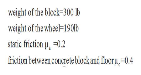 weight of the block=300 lb weight of the wheel-190lb static friction u, 0.2 friction between concrete block and floory 0.4