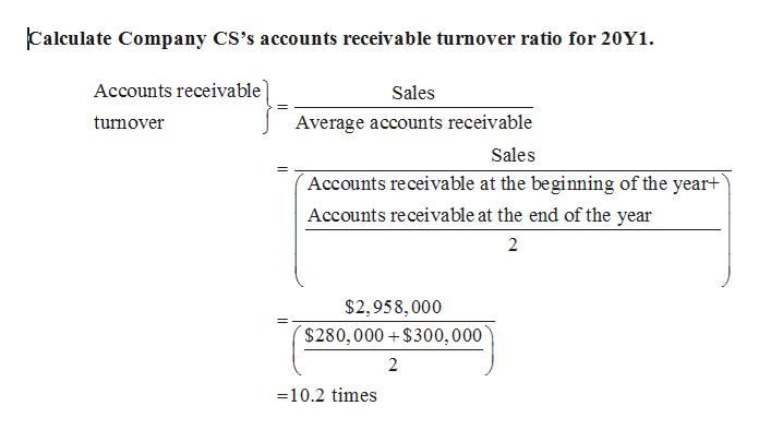 average accounts receivables