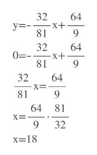 32 64 y= x+ -X+ 81 9 64 32 81 32 64 X= 9 81 64 81 32 9 x 18