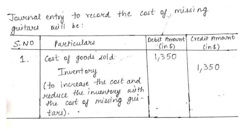 Jauunal entry to Yecord the cost of missi ng guitares ui be S.NO Debit Amount Credit Amount Cin $) 350 Parcticulars Cins) Cast of goods old 1. Iwentery 1,350 Cto increase the cout and |Heduce the inuantony uuth the cast of missing gui- taru)