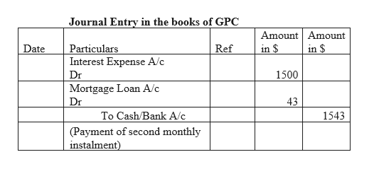 Journal Entry in the books of GPC Amount Amount in $ in $ Date Particulars Interest Expense A/c Ref Dr 1500 Mortgage Loan A/c Dr 43 To Cash/Bank A/c 1543 (Payment of second monthly instalment)