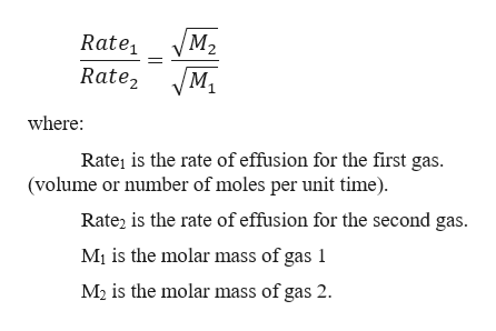 M2 Rate M1 Rate2 where: Rate1 is the rate of effusion for the first gas. (volume or number of moles per unit time) Rate2 is the rate of effusion for the second gas. M1 is the molar mass of gas 1 M2 is the molar mass of gas 2.