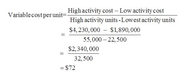 Variablecostper unit=gh activity cost -- Low activity cost High activity units -Lowest activity units $4,230,000 $1,890, 000 55,000 22,500 $2,340,000 32,500 $72